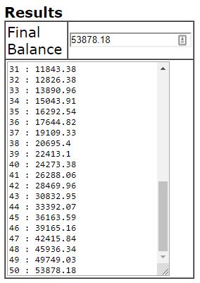 a pic showing compound interest magic