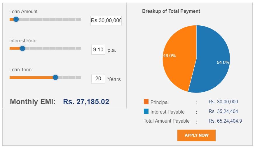 a picture of loan calculator with Rs. 30 lakh total loan amount, 9.10 interest rate and 20 years tenure.